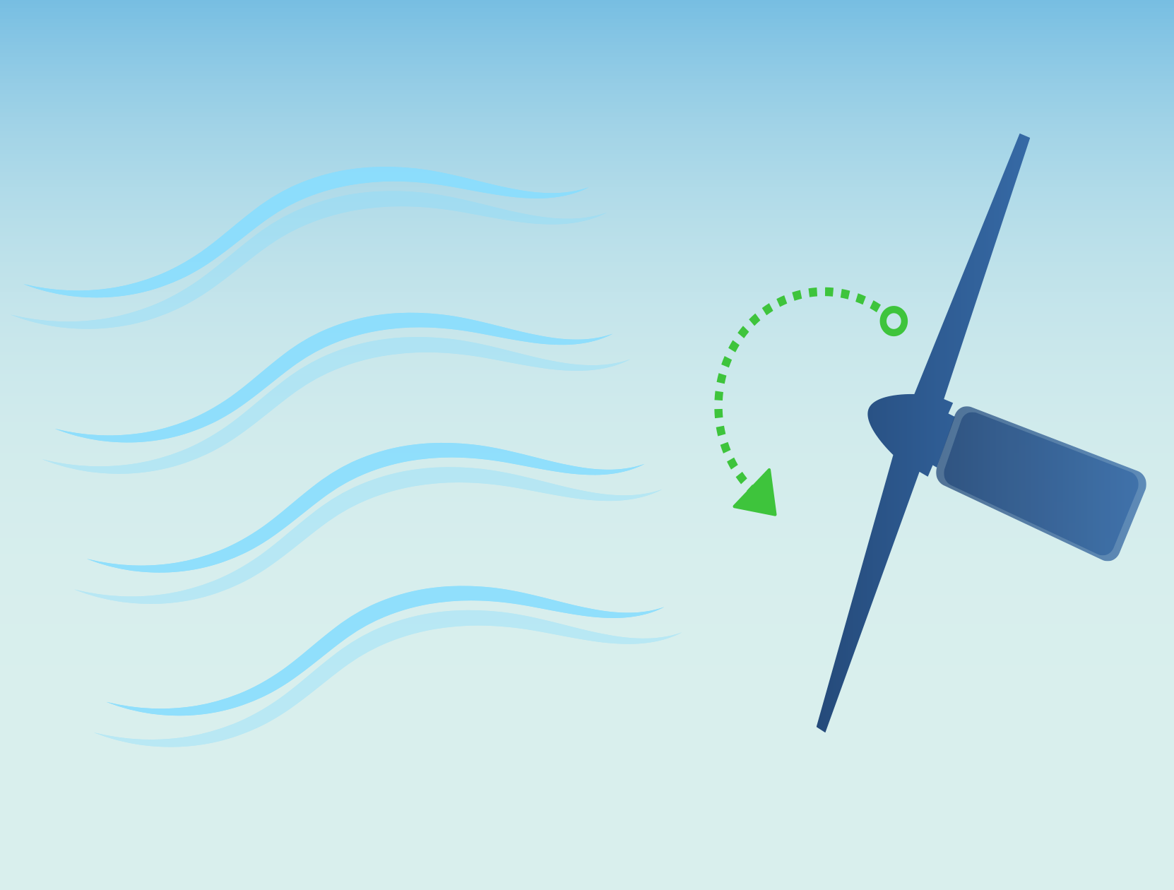 wake steering-supporting-graphic